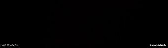 lohr-webcam-16-10-2016-04_30