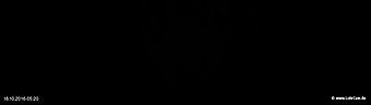 lohr-webcam-18-10-2016-05_20