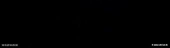 lohr-webcam-18-10-2016-05_30