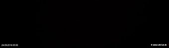 lohr-webcam-24-09-2016-05_00