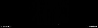 lohr-webcam-28-09-2016-04_00
