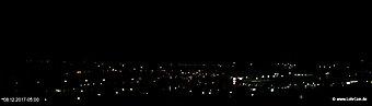 lohr-webcam-08-12-2017-05:00
