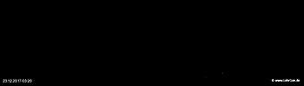 lohr-webcam-23-12-2017-03:20