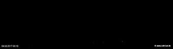 lohr-webcam-04-02-2017-00_10