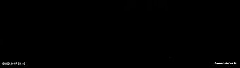 lohr-webcam-04-02-2017-01_10