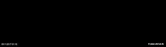 lohr-webcam-05-11-2017-01:10