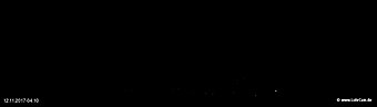 lohr-webcam-12-11-2017-04:10