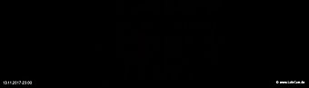 lohr-webcam-13-11-2017-23:00