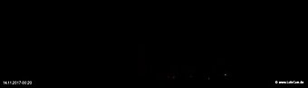 lohr-webcam-14-11-2017-00:20