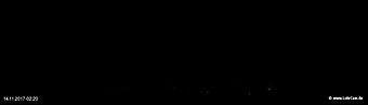 lohr-webcam-14-11-2017-02:20