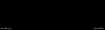 lohr-webcam-14-04-2018-04:20