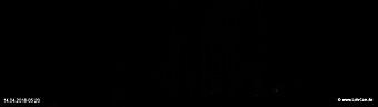 lohr-webcam-14-04-2018-05:20