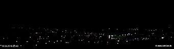 lohr-webcam-18-04-2018-23:40