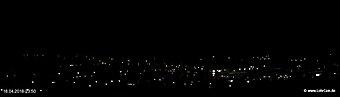 lohr-webcam-18-04-2018-23:50