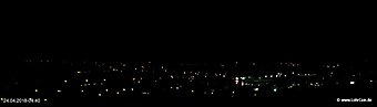 lohr-webcam-24-04-2018-04:40