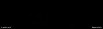 lohr-webcam-14-08-2018-04:30