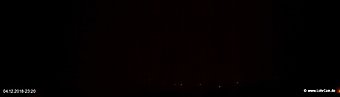 lohr-webcam-04-12-2018-23:20