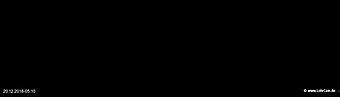lohr-webcam-20-12-2018-05:10