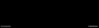 lohr-webcam-27-01-2018-03:30