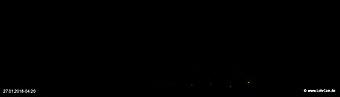 lohr-webcam-27-01-2018-04:20
