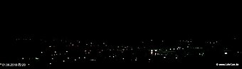 lohr-webcam-01-06-2018-02:20