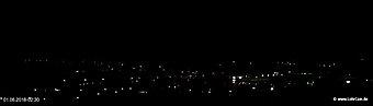 lohr-webcam-01-06-2018-02:30