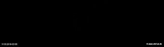 lohr-webcam-11-03-2018-03:00