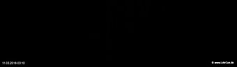 lohr-webcam-11-03-2018-03:10