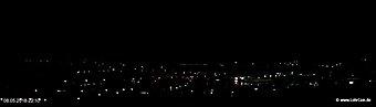 lohr-webcam-08-05-2018-22:10