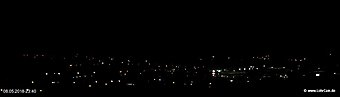 lohr-webcam-08-05-2018-23:40