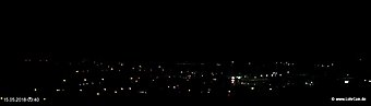 lohr-webcam-15-05-2018-03:40