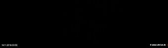 lohr-webcam-14-11-2018-03:00