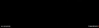lohr-webcam-14-11-2018-05:00