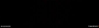 lohr-webcam-05-10-2018-05:00