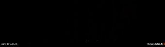 lohr-webcam-05-10-2018-05:10