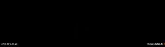 lohr-webcam-07-10-2018-05:40