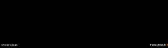 lohr-webcam-07-10-2018-06:20