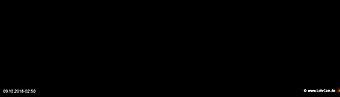 lohr-webcam-09-10-2018-02:50