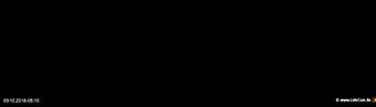 lohr-webcam-09-10-2018-06:10
