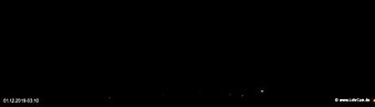 lohr-webcam-01-12-2019-03:10