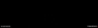 lohr-webcam-12-12-2019-23:20