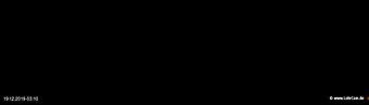 lohr-webcam-19-12-2019-03:10