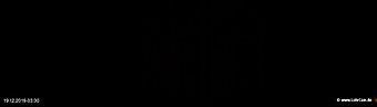 lohr-webcam-19-12-2019-03:30