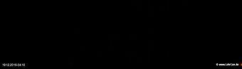lohr-webcam-19-12-2019-04:10
