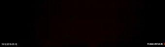 lohr-webcam-19-12-2019-05:10