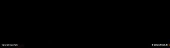 lohr-webcam-19-12-2019-07:20