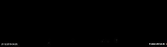 lohr-webcam-21-12-2019-04:20