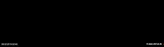 lohr-webcam-08-02-2019-02:40