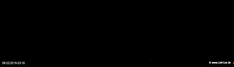 lohr-webcam-08-02-2019-03:10