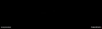 lohr-webcam-18-02-2019-05:20